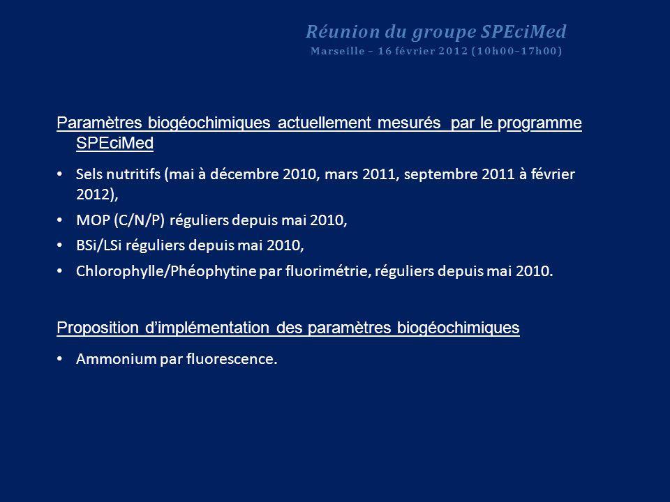 Paramètres biogéochimiques actuellement mesurés par le programme SPEciMed Sels nutritifs (mai à décembre 2010, mars 2011, septembre 2011 à février 201
