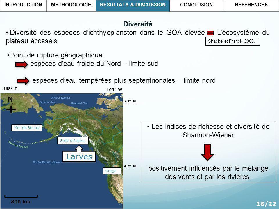 18/22 Diversité Diversité des espèces dichthyoplancton dans le GOA élevée Lécosystème du plateau écossais Orego n Mer de Bering Golfe dAlaska Ν 165° E 105° W 70° N 42° N Larves Shackel et Franck, 2000.