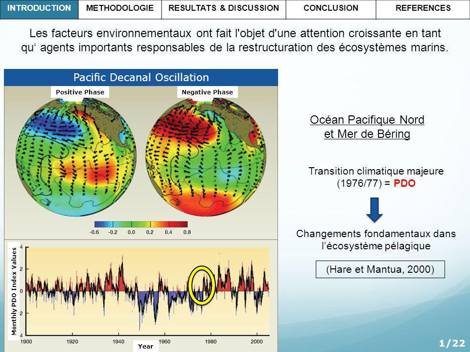 INTRODUCTIONMETHODOLOGIERESULTATS & DISCUSSIONCONCLUSIONREFERENCES 1/22 Les facteurs environnementaux ont fait l objet d une attention croissante en tant qu agents importants responsables de la restructuration des écosystèmes marins.