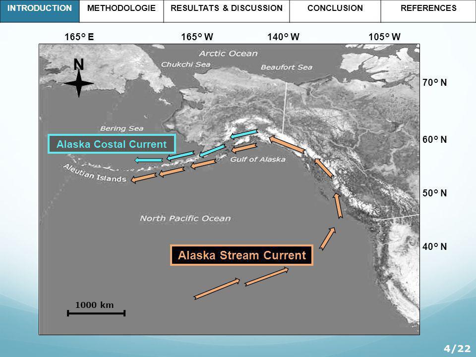 Alaska Costal Current Alaska Stream Current Ν 165° E165° W140° W105° W 70° N 60° N 50° N 40° N 1000 km 4/22 INTRODUCTIONMETHODOLOGIERESULTATS & DISCUSSIONCONCLUSIONREFERENCES