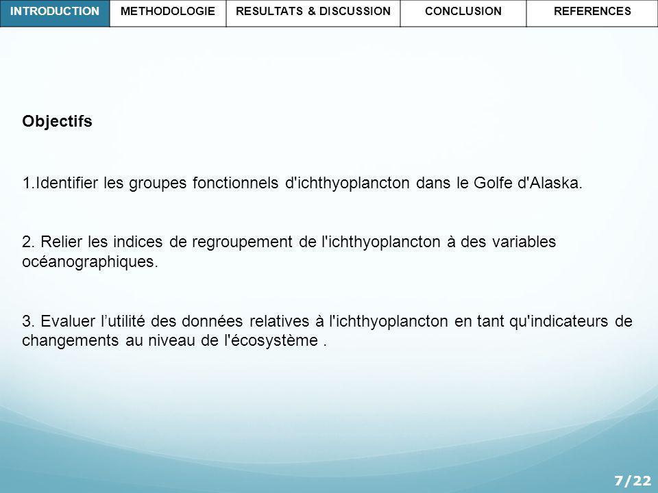 Objectifs 1.Identifier les groupes fonctionnels d ichthyoplancton dans le Golfe d Alaska.