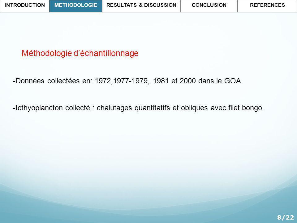 -Données collectées en: 1972,1977-1979, 1981 et 2000 dans le GOA.