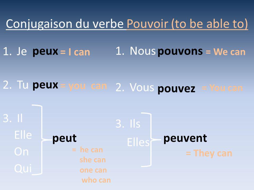 Conjugaison du verbe Pouvoir (to be able to) 1.Je 2.Tu 3.Il Elle On Qui peux peux peut 1.Nous 2.Vous 3.Ils Elles pouvons pouvez peuvent = I can = you