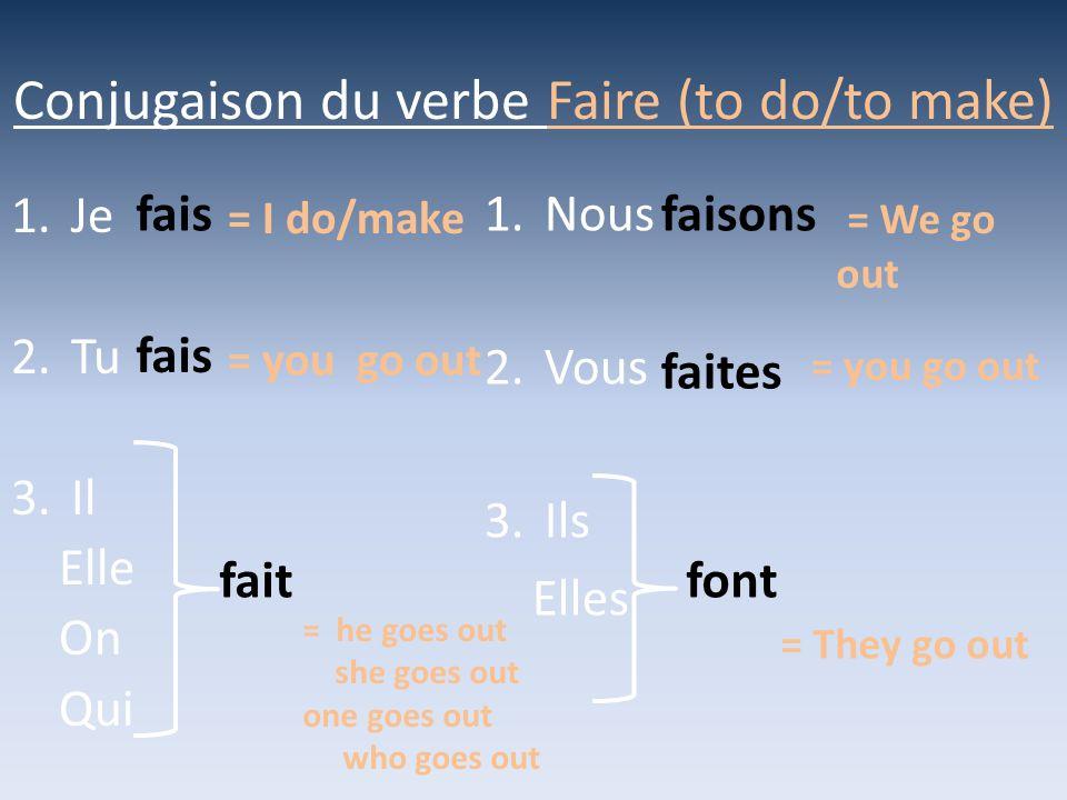 Conjugaison du verbe Faire (to do/to make) 1.Je 2.Tu 3.Il Elle On Qui fais fais fait 1.Nous 2.Vous 3.Ils Elles faisons faites font = I do/make = you g