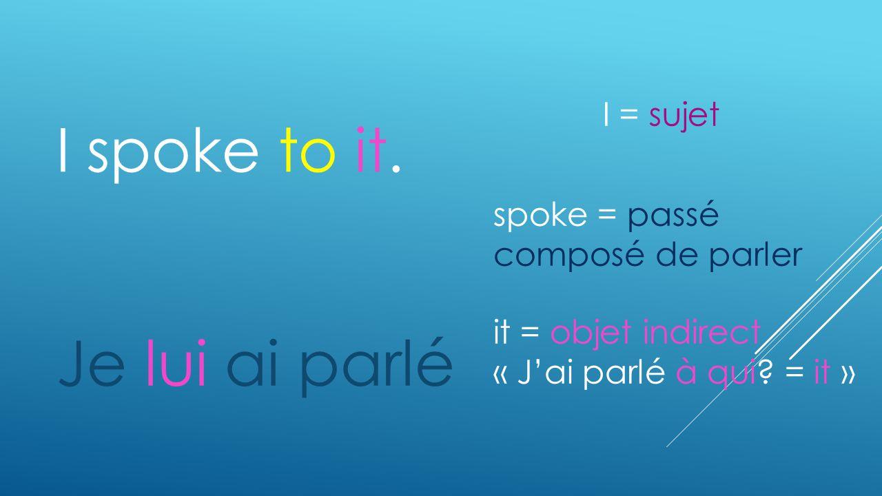 I spoke to it. Je lui ai parlé it = objet indirect « Jai parlé à qui? = it » spoke = passé composé de parler I = sujet