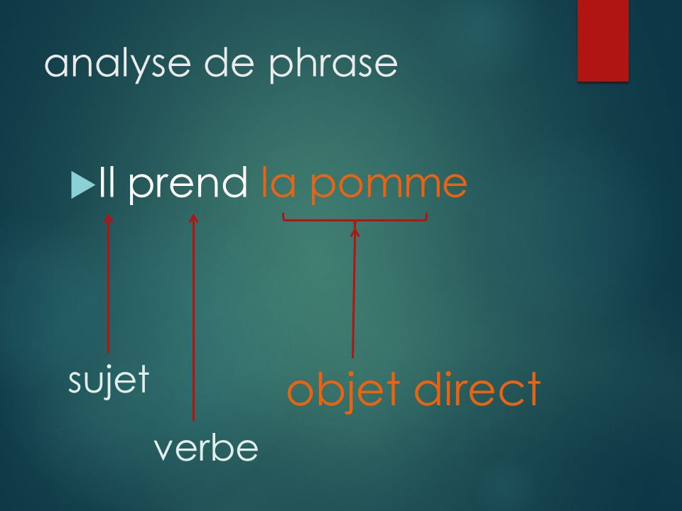 emploi du pronom objet direct : « le, la, les, l » on peut remplacer lobjet direct par un pronom normalement cest pour éviter la répétition des mots par exemple, on peut changer la phrase suivante: « Il prend la pomme.