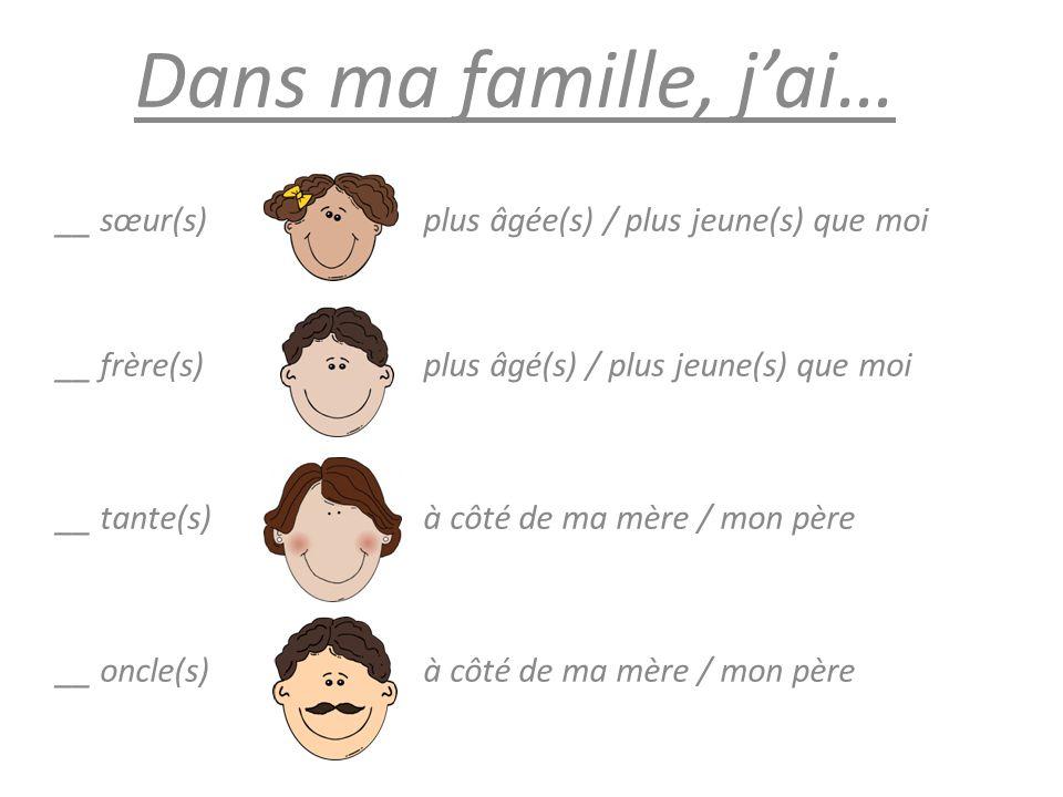 Dans ma famille, jai… __ sœur(s) plus âgée(s) / plus jeune(s) que moi __ frère(s) plus âgé(s) / plus jeune(s) que moi __ tante(s) à côté de ma mère /
