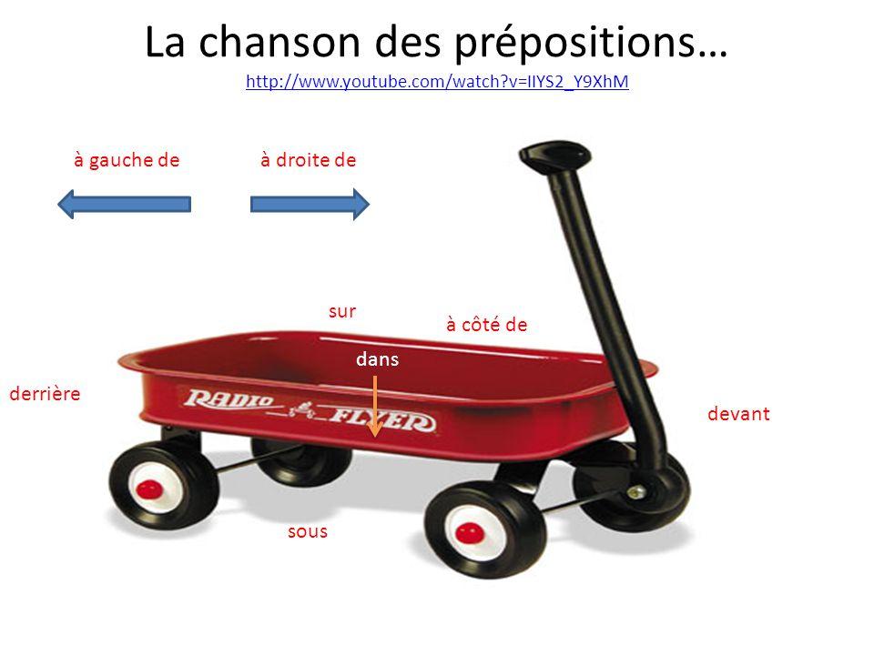 La chanson des prépositions… http://www.youtube.com/watch?v=IIYS2_Y9XhM http://www.youtube.com/watch?v=IIYS2_Y9XhM sur sous derrière devant à gauche d