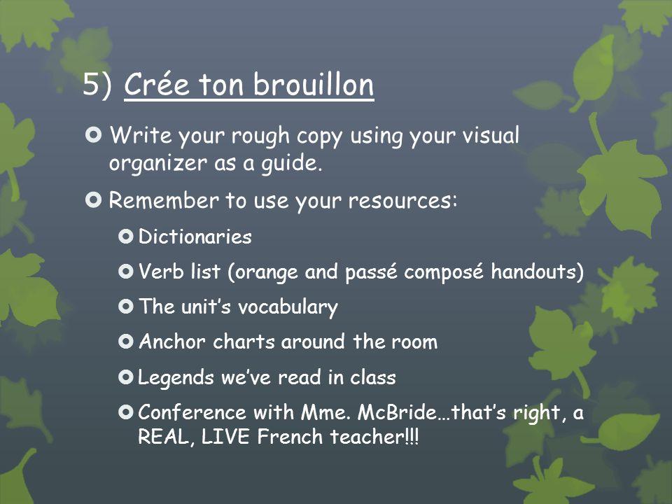 5) Crée ton brouillon Write your rough copy using your visual organizer as a guide.