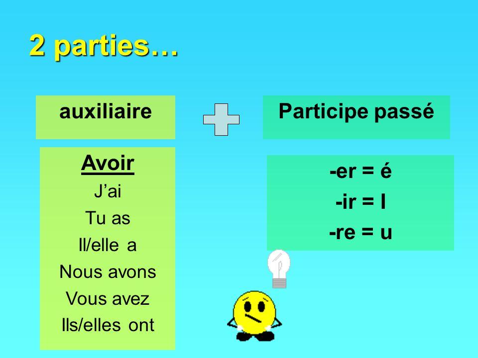 2 parties… auxiliaireParticipe passé Avoir Jai Tu as Il/elle a Nous avons Vous avez Ils/elles ont -er = é -ir = I -re = u