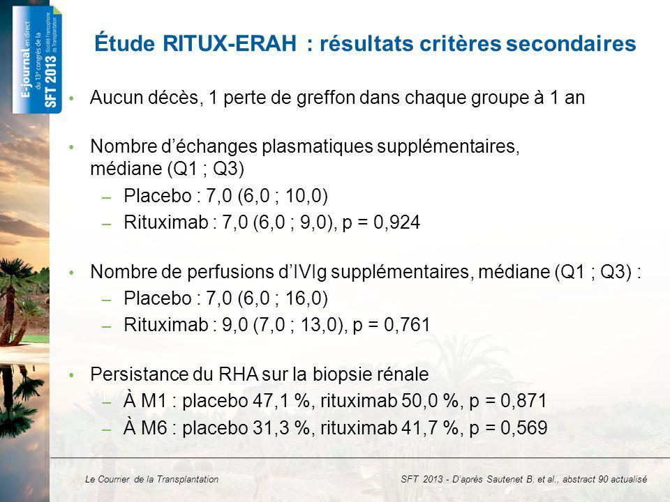 Le Courrier de la Transplantation Étude RITUX-ERAH : résultats critères secondaires Aucun décès, 1 perte de greffon dans chaque groupe à 1 an Nombre d