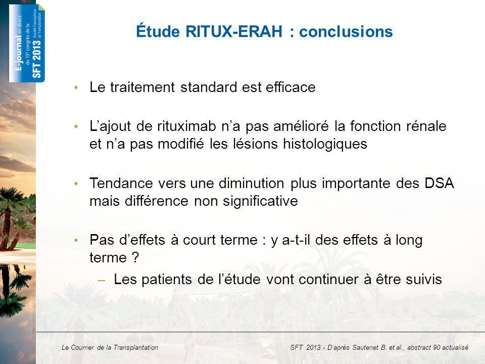 Le Courrier de la Transplantation Étude RITUX-ERAH : conclusions Le traitement standard est efficace Lajout de rituximab na pas amélioré la fonction r