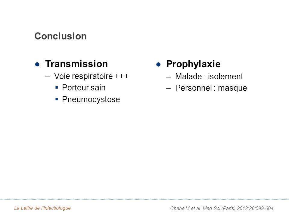 Conclusion Transmission –Voie respiratoire +++ Porteur sain Pneumocystose La Lettre de lInfectiologue Chabé M et al. Med Sci (Paris) 2012;28:599-604.