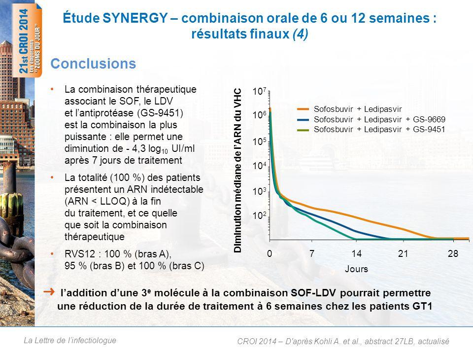 La Lettre de linfectiologue Étude SYNERGY – combinaison orale de 6 ou 12 semaines : résultats finaux (4) La combinaison thérapeutique associant le SOF