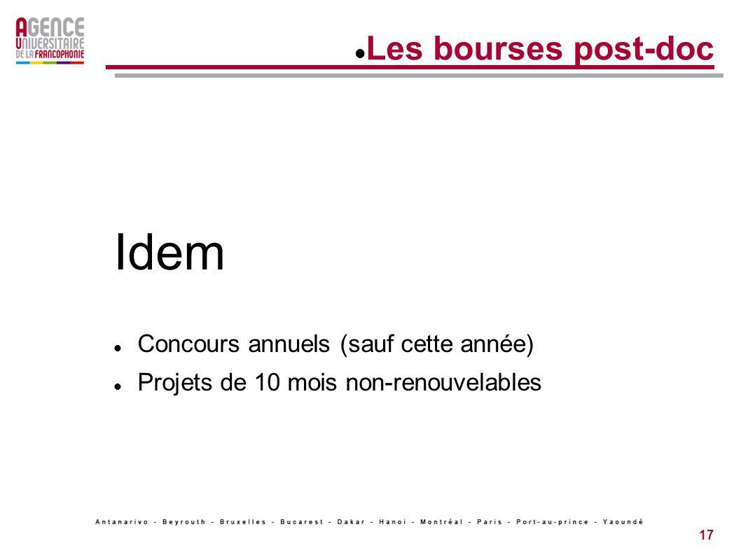 17 Les bourses post-doc Idem Concours annuels (sauf cette année) Projets de 10 mois non-renouvelables
