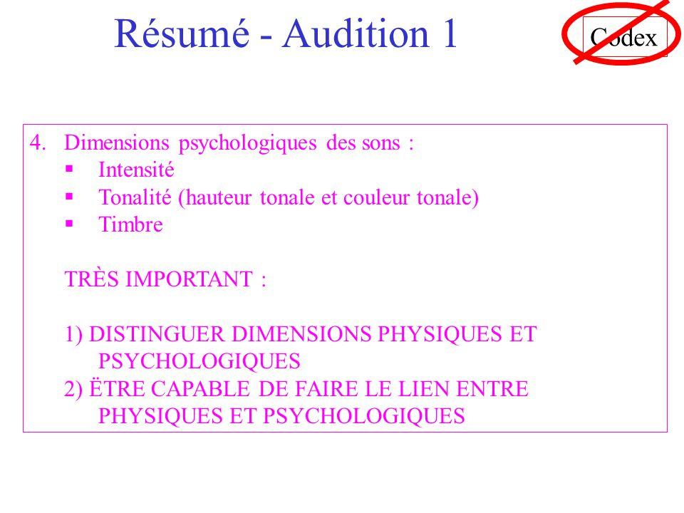Résumé - Audition 1 (début) 1.Lien vision-Audition : Synesthésie Effet de la vision sur laudition (effet McGurk) Effet de laudition sur la vision (expé de Shams et al., 2000) Codex 2.