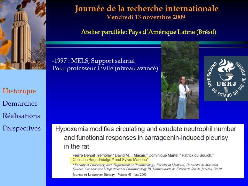 Journée de la recherche internationale Vendredi 13 novembre 2009 Historique Démarches Réalisations Perspectives Atelier parallèle: Pays dAmérique Latine (Brésil) -1997 : MELS, Support salarial Pour professeur invité (niveau avancé)