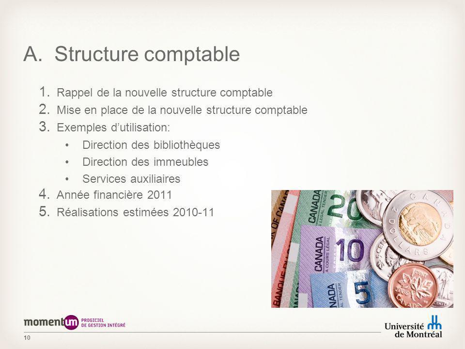 10 A.Structure comptable 1. Rappel de la nouvelle structure comptable 2. Mise en place de la nouvelle structure comptable 3. Exemples dutilisation: Di