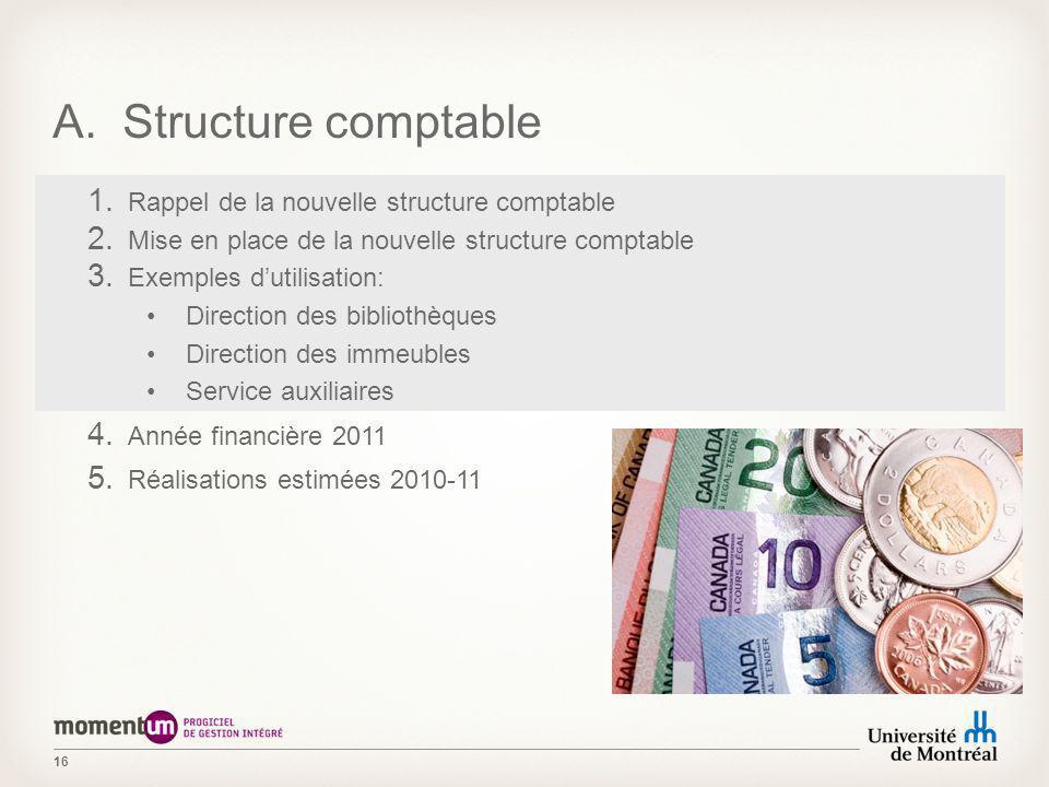 16 A.Structure comptable 5. Réalisations estimées 2010-11 4. Année financière 2011 1. Rappel de la nouvelle structure comptable 2. Mise en place de la