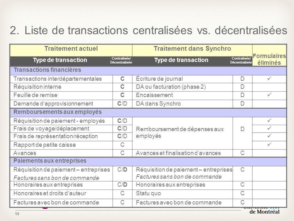 19 2.Liste de transactions centralisées vs. décentralisées Traitement actuelTraitement dans Synchro Formulaires éliminés Type de transaction Centralis
