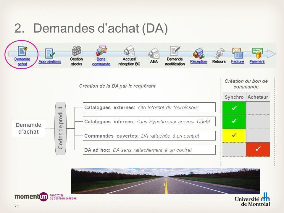 25 2.Demandes dachat (DA) Demande dachat Catalogues externes: site Internet du fournisseur Codes de produit Catalogues internes: dans Synchro sur serv