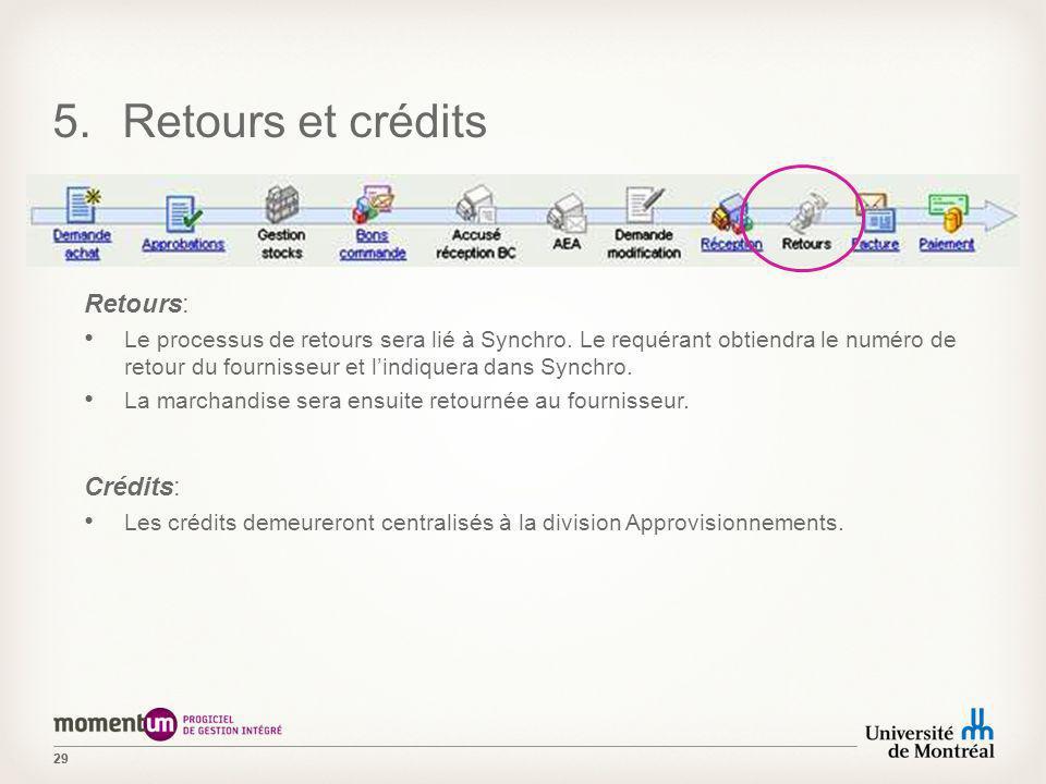 29 5.Retours et crédits Retours: Le processus de retours sera lié à Synchro. Le requérant obtiendra le numéro de retour du fournisseur et lindiquera d
