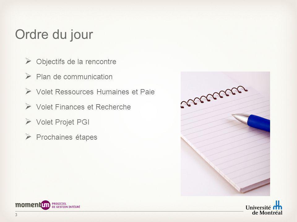 3 Ordre du jour Objectifs de la rencontre Plan de communication Volet Ressources Humaines et Paie Volet Finances et Recherche Volet Projet PGI Prochaines étapes