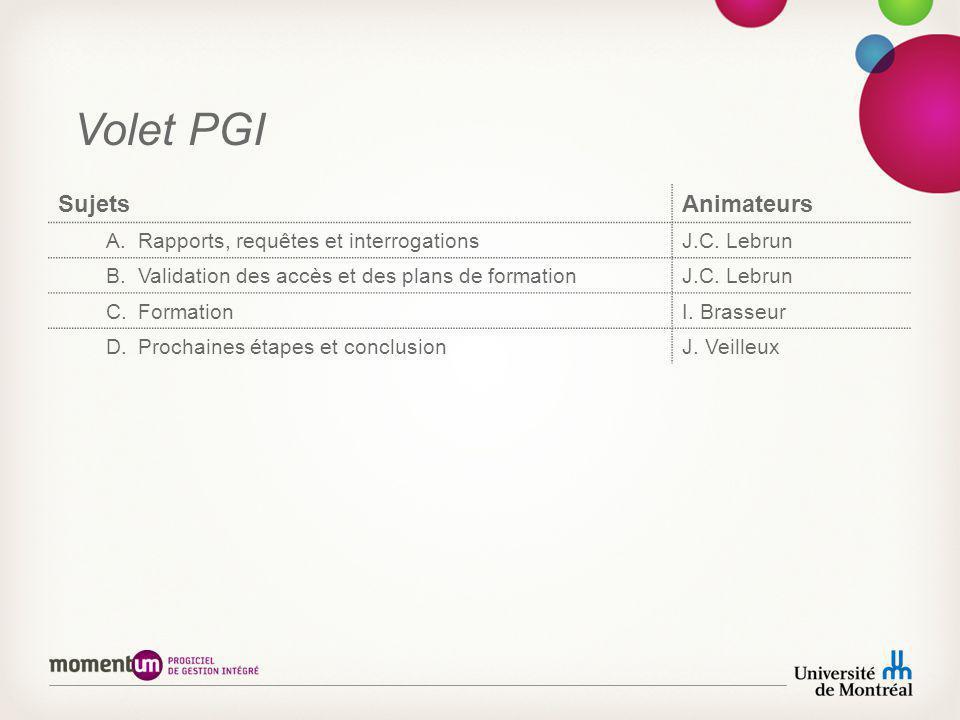 Volet PGI SujetsAnimateurs A.Rapports, requêtes et interrogationsJ.C. Lebrun B.Validation des accès et des plans de formationJ.C. Lebrun C.FormationI.