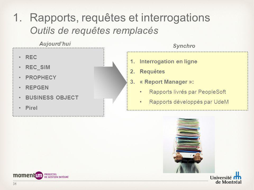 31 REC REC_SIM PROPHECY REPGEN BUSINESS OBJECT Pirel 1.Interrogation en ligne 2.Requêtes 3.« Report Manager »: Rapports livrés par PeopleSoft Rapports