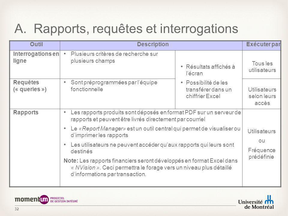 32 A.Rapports, requêtes et interrogations OutilDescriptionExécuter par Interrogations en ligne Plusieurs critères de recherche sur plusieurs champs Ré