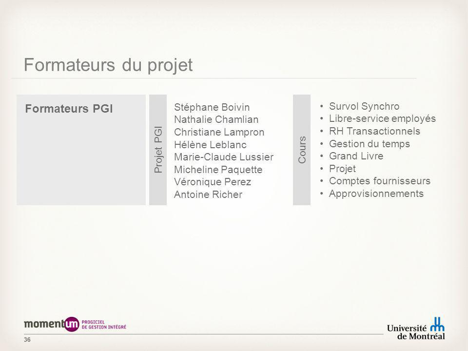 36 Formateurs du projet Formateurs PGI Stéphane Boivin Nathalie Chamlian Christiane Lampron Hélène Leblanc Marie-Claude Lussier Micheline Paquette Vér