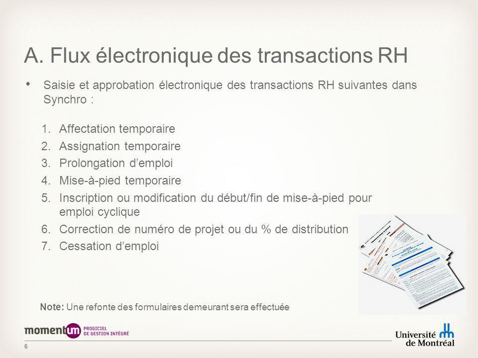 6 A. Flux électronique des transactions RH Saisie et approbation électronique des transactions RH suivantes dans Synchro : 1. Affectation temporaire 2