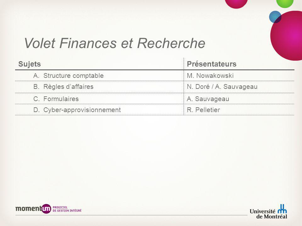 Volet Finances et Recherche SujetsPrésentateurs A.Structure comptableM. Nowakowski B.Règles daffairesN. Doré / A. Sauvageau C.FormulairesA. Sauvageau