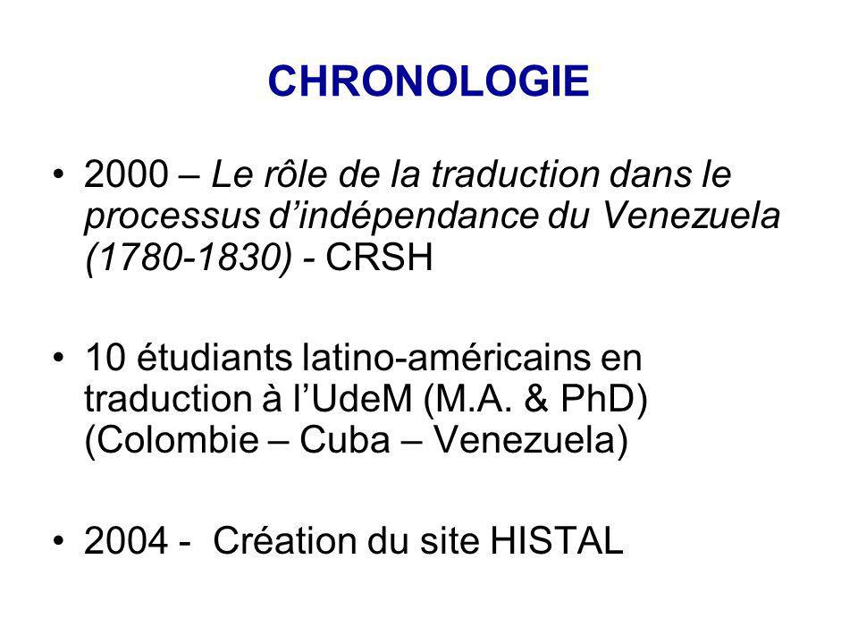 CHRONOLOGIE 2000 – Le rôle de la traduction dans le processus dindépendance du Venezuela (1780-1830) - CRSH 10 étudiants latino-américains en traduction à lUdeM (M.A.