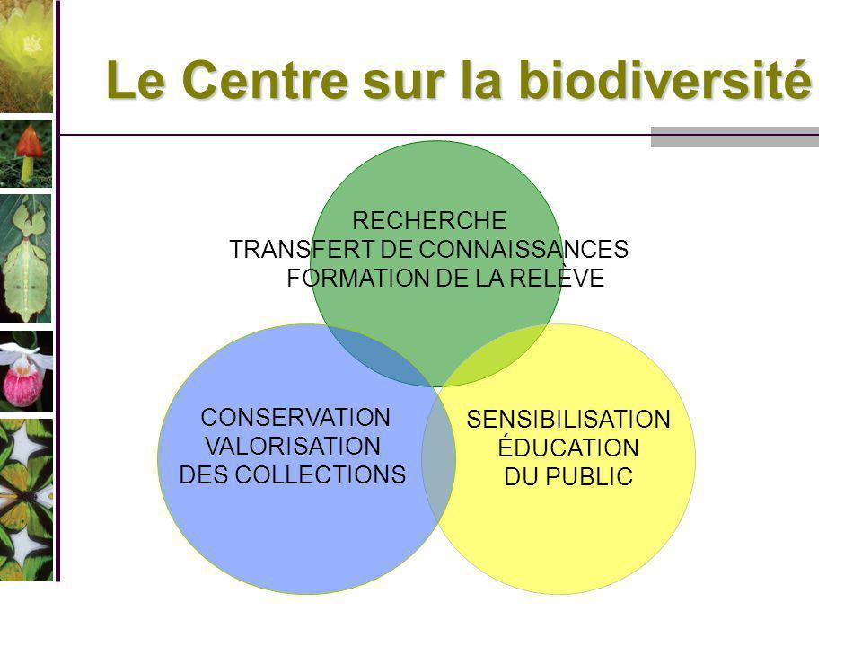 Les objectifs Un réseau informatique pancanadien sur la biodiversité Une plateforme détude et de traitement à grand débit pour accélérer la découverte des nouvelles espèces et souches La conservation à long terme des collections de recherche pour létude de la biodiversité