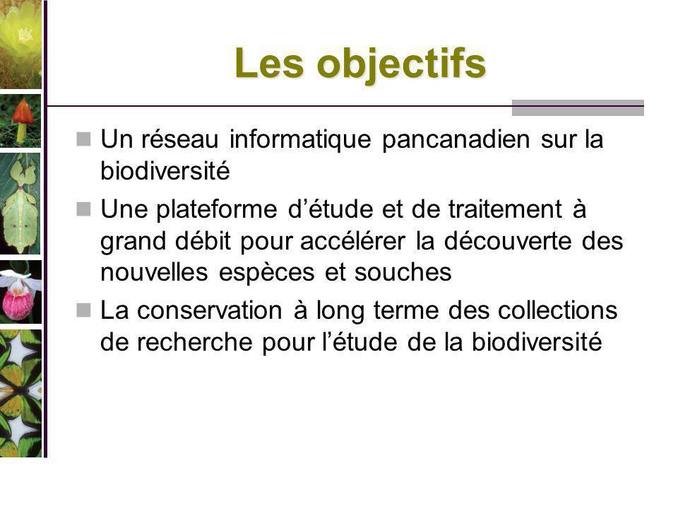 Global Biodiversity Information Facility (www.gbif.org) Nouvelles technologies de cartographie