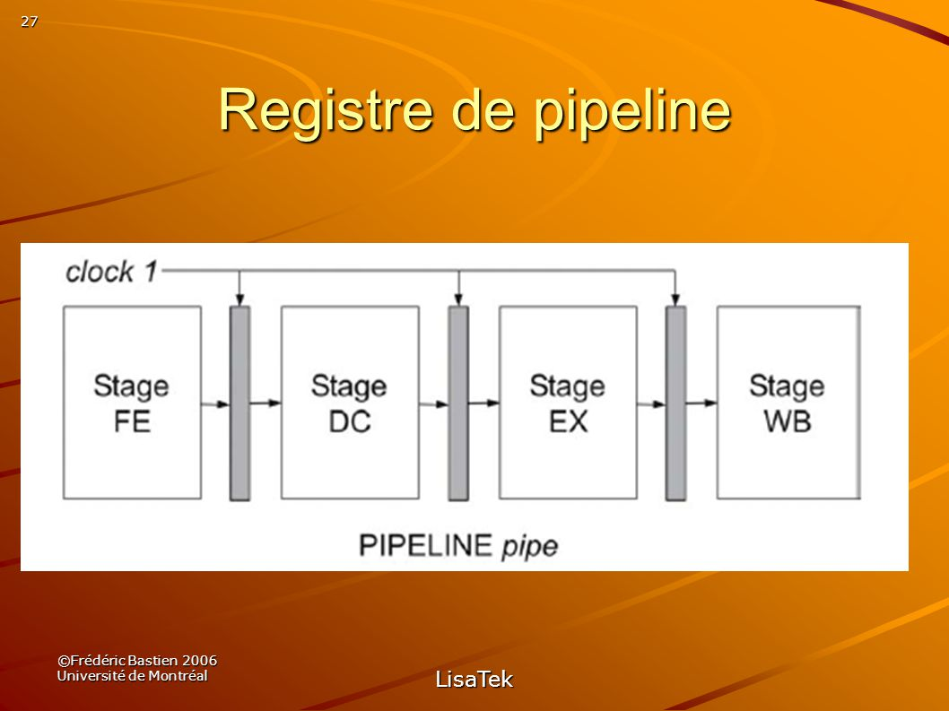 27 ©Frédéric Bastien 2006 Université de Montréal LisaTek Registre de pipeline
