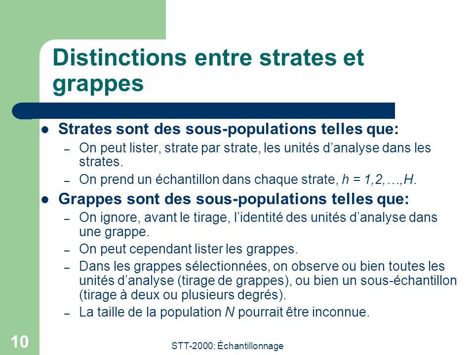 STT-2000; Échantillonnage 10 Distinctions entre strates et grappes Strates sont des sous-populations telles que: – On peut lister, strate par strate,