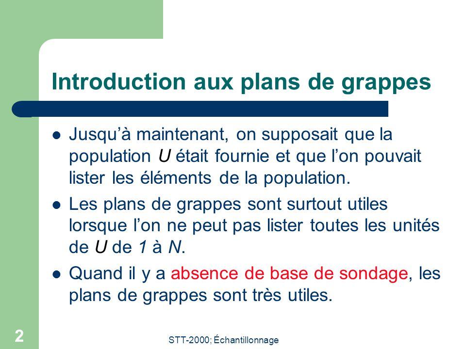 STT-2000; Échantillonnage 2 Introduction aux plans de grappes Jusquà maintenant, on supposait que la population U était fournie et que lon pouvait lis