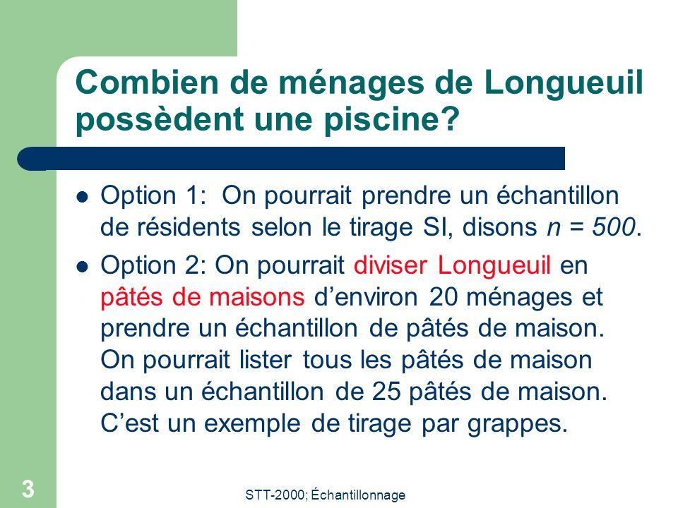 STT-2000; Échantillonnage 3 Combien de ménages de Longueuil possèdent une piscine? Option 1: On pourrait prendre un échantillon de résidents selon le