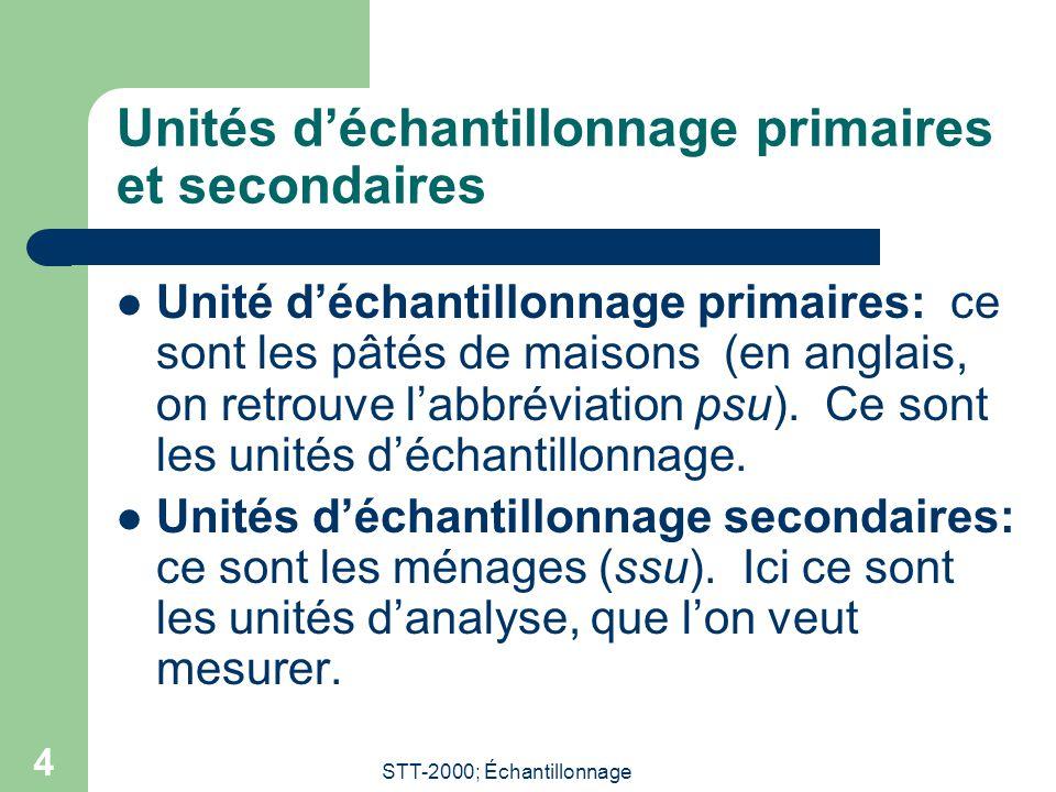 STT-2000; Échantillonnage 4 Unités déchantillonnage primaires et secondaires Unité déchantillonnage primaires: ce sont les pâtés de maisons (en anglai