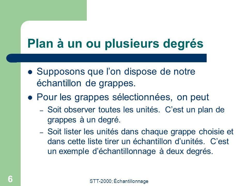STT-2000; Échantillonnage 6 Plan à un ou plusieurs degrés Supposons que lon dispose de notre échantillon de grappes. Pour les grappes sélectionnées, o