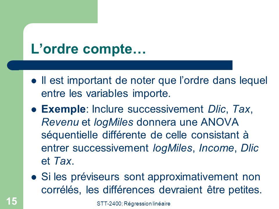 STT-2400; Régression linéaire 15 Lordre compte… Il est important de noter que lordre dans lequel entre les variables importe. Exemple: Inclure success