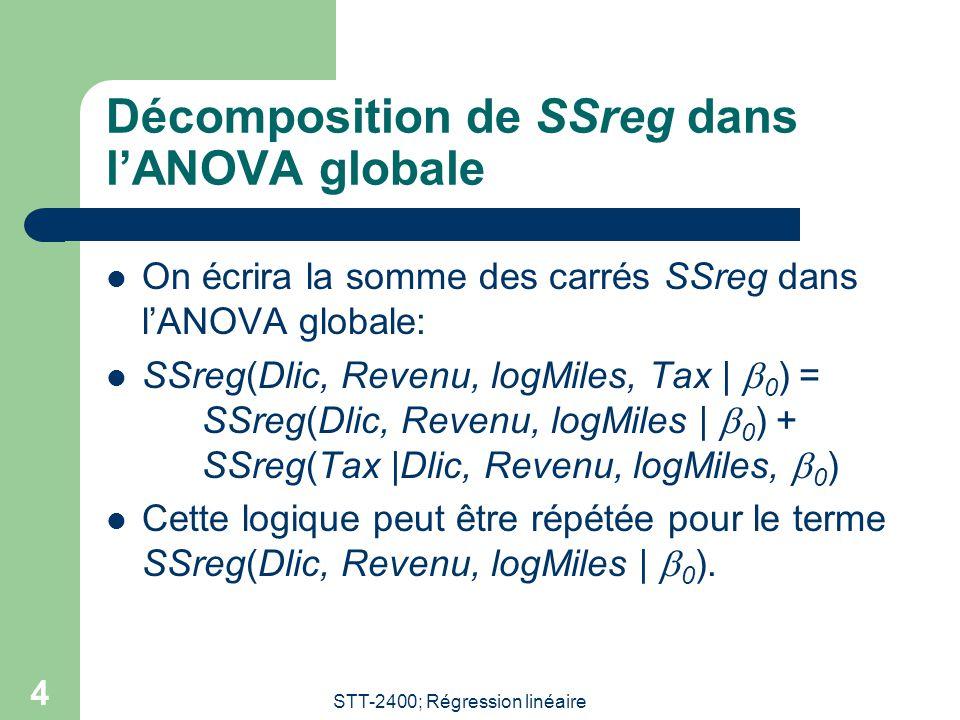 STT-2400; Régression linéaire 4 Décomposition de SSreg dans lANOVA globale On écrira la somme des carrés SSreg dans lANOVA globale: SSreg(Dlic, Revenu