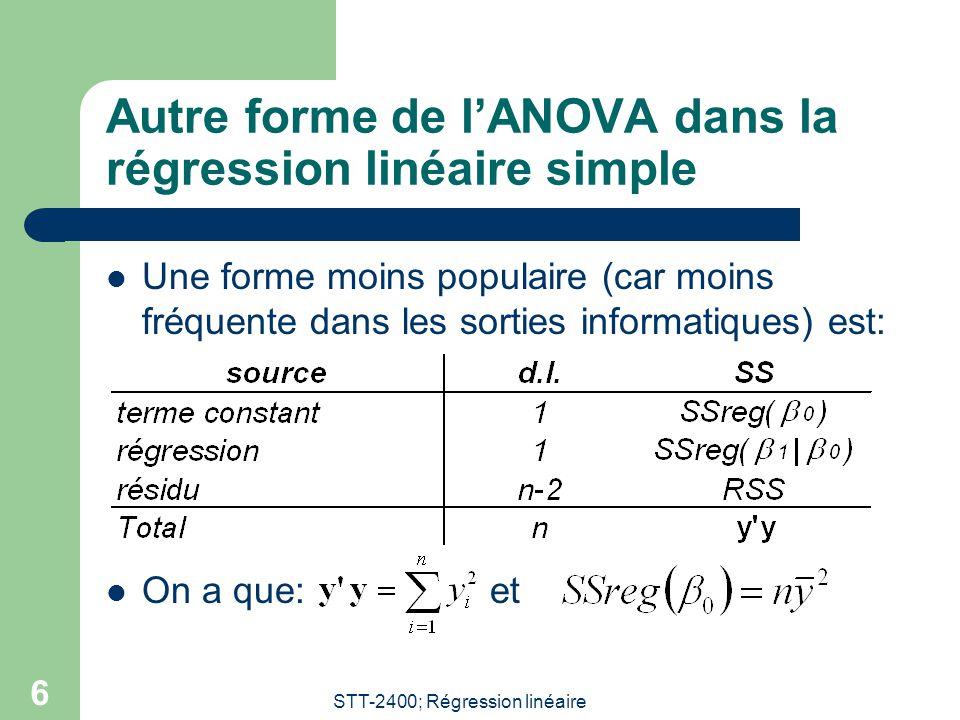 STT-2400; Régression linéaire 6 Autre forme de lANOVA dans la régression linéaire simple Une forme moins populaire (car moins fréquente dans les sorti