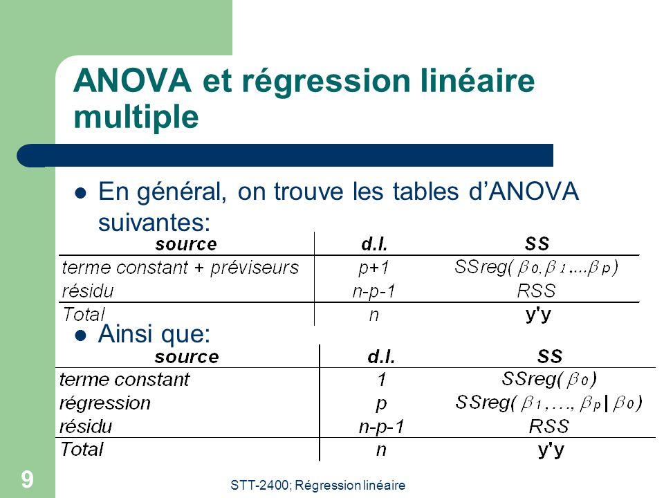 STT-2400; Régression linéaire 9 ANOVA et régression linéaire multiple En général, on trouve les tables dANOVA suivantes: Ainsi que:
