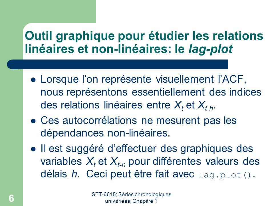 STT-6615; Séries chronologiques univariées; Chapitre 1 6 Outil graphique pour étudier les relations linéaires et non-linéaires: le lag-plot Lorsque lo