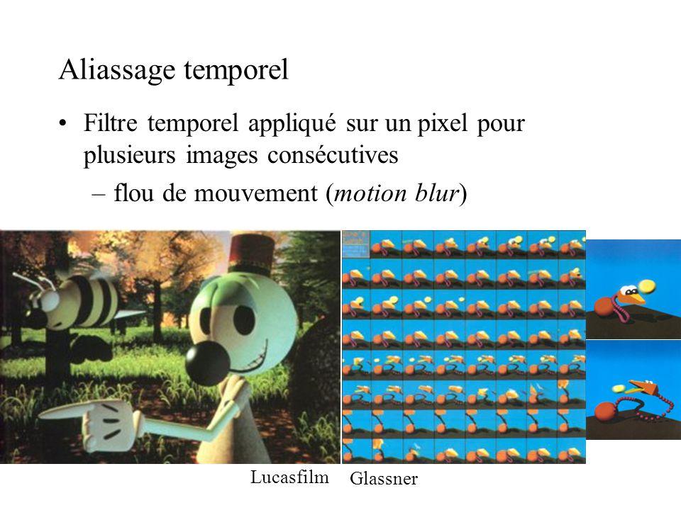 Aliassage temporel Filtre temporel appliqué sur un pixel pour plusieurs images consécutives –flou de mouvement (motion blur) Lucasfilm Glassner