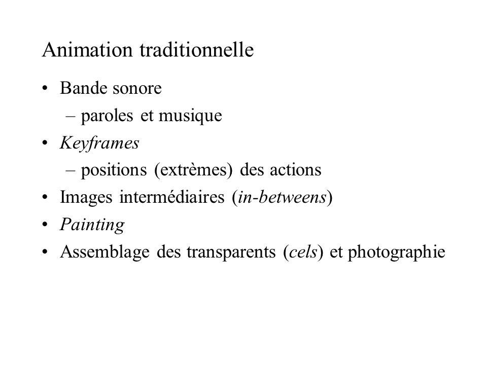 Animation traditionnelle Bande sonore –paroles et musique Keyframes –positions (extrèmes) des actions Images intermédiaires (in-betweens) Painting Ass