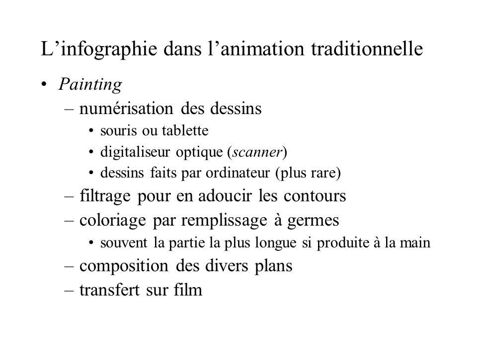 Linfographie dans lanimation traditionnelle Painting –numérisation des dessins souris ou tablette digitaliseur optique (scanner) dessins faits par ord